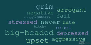 WordItOut-word-cloud-947457